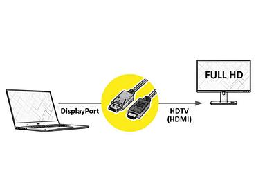 DisplayPport-HDMI Kabel BLANK